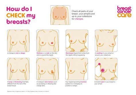 Breast cancer screening info for women aged 7079 jpg 980x689