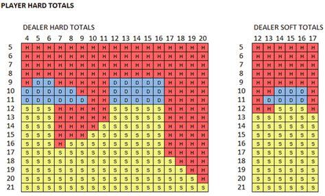 Blackjack 21 combinations gif 600x364